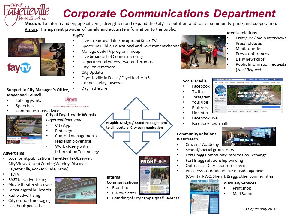 Corp Comms Mission Vision tasks Jan 2020